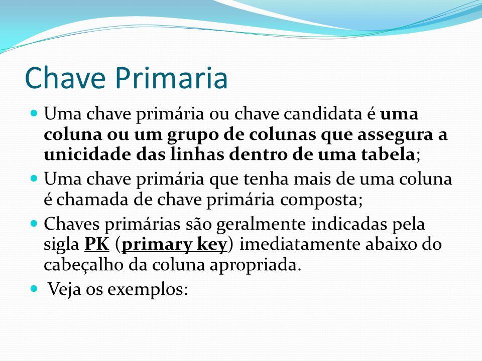 Chave Primaria Uma chave primária ou chave candidata é uma coluna ou um grupo de colunas que assegura a unicidade das linhas dentro de uma tabela; Uma