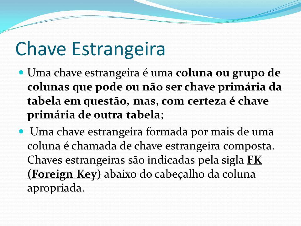 Chave Estrangeira Uma chave estrangeira é uma coluna ou grupo de colunas que pode ou não ser chave primária da tabela em questão, mas, com certeza é c