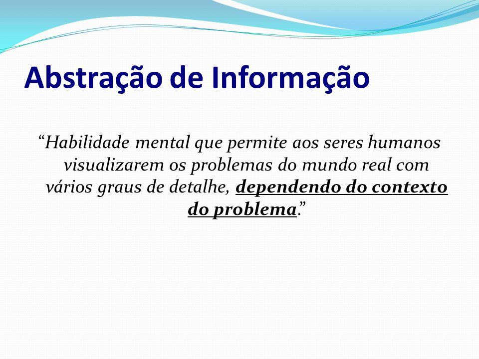 Abstração de Informação Habilidade mental que permite aos seres humanos visualizarem os problemas do mundo real com vários graus de detalhe, dependend