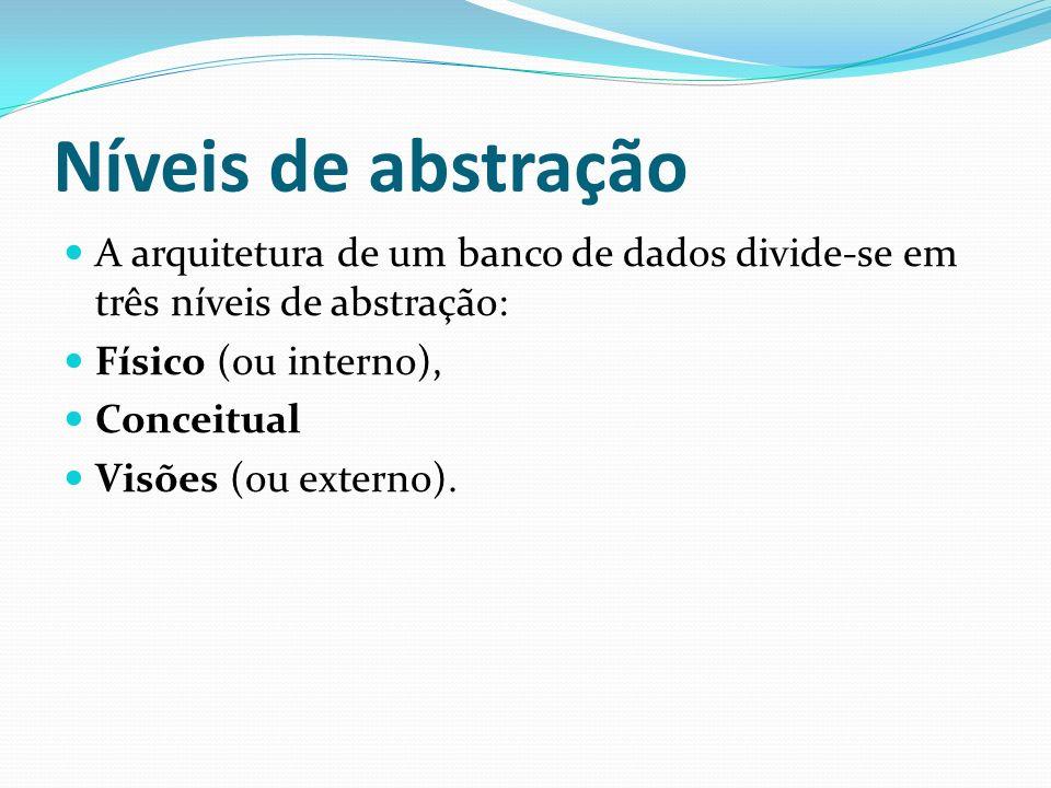 Níveis de abstração A arquitetura de um banco de dados divide-se em três níveis de abstração: Físico (ou interno), Conceitual Visões (ou externo).
