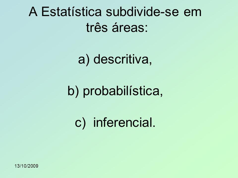13/10/2009 Para as variáveis qualitativas, pode se construir um rol em ordem temporal ou alfabética, por exemplo.