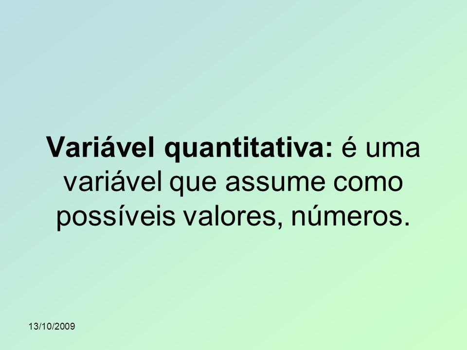 13/10/2009 Classificação de Variáveis Variável qualitativa nominal: é uma variável que assume como possíveis valores, atributos ou qualidades e estes não apresentam uma ordem natural de ocorrência.