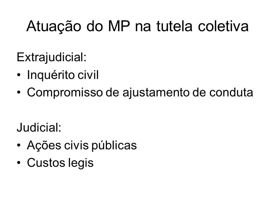 Legitimidade ativa do MP Constituição Federal Art. 129 - São funções institucionais do Ministério Público: (…) III – promover o inquérito civil e a aç