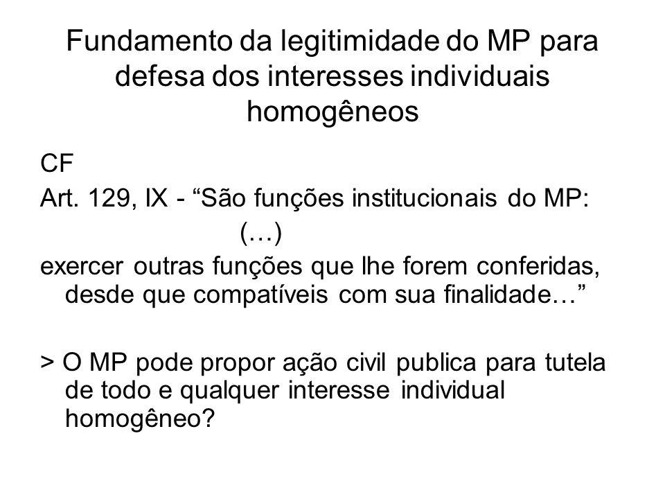 Argumentos contra: Caráter patrimonial das demandas de consumo Advocacia de interesses privados Incompatibilidade com missão institucional