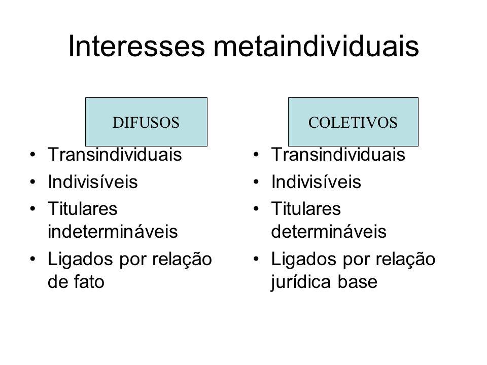 Interesses metaindividuais Transindividuais Indivisíveis Titulares indetermináveis Ligados por relação de fato Transindividuais Indivisíveis Titulares determináveis Ligados por relação jurídica base DIFUSOSCOLETIVOS