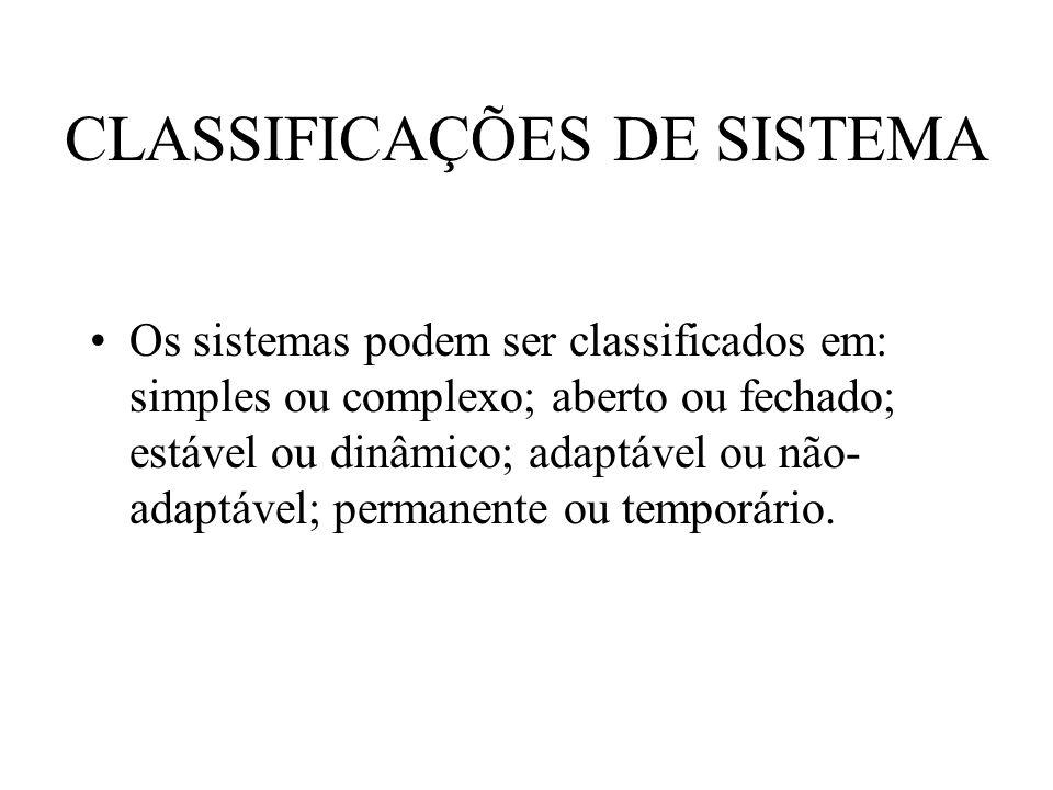 CLASSIFICAÇÕES DE SISTEMA Os sistemas podem ser classificados em: simples ou complexo; aberto ou fechado; estável ou dinâmico; adaptável ou não- adapt