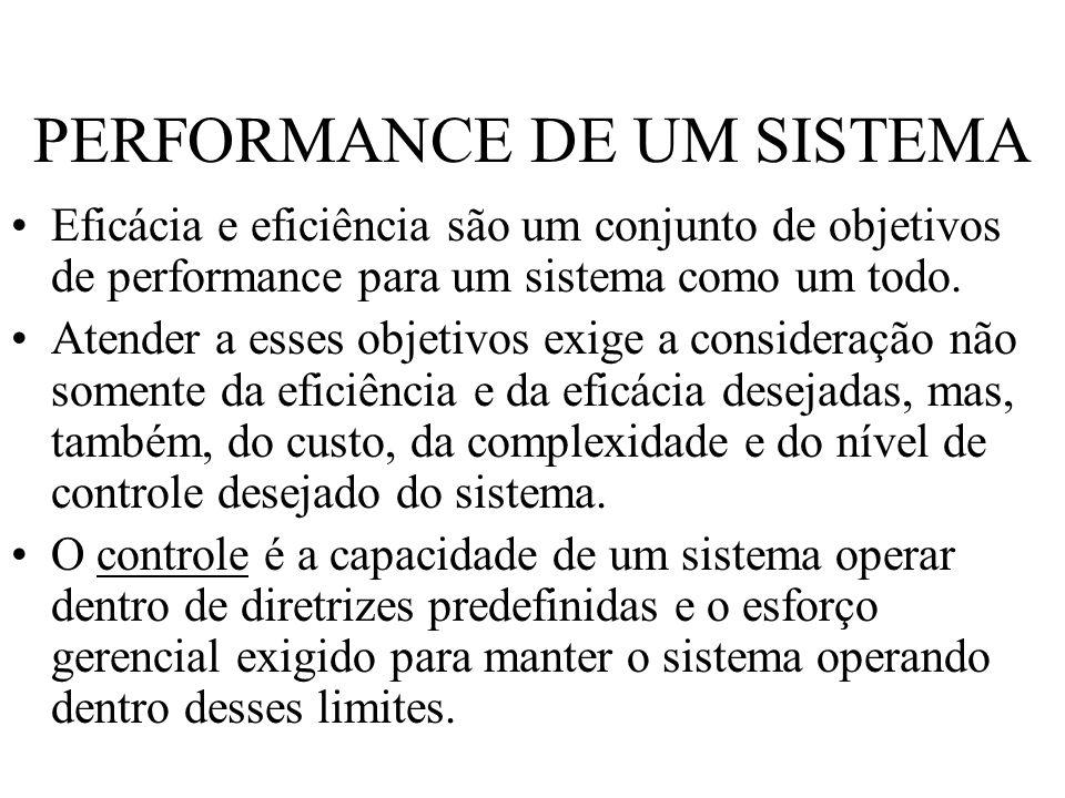 PERFORMANCE DE UM SISTEMA Eficácia e eficiência são um conjunto de objetivos de performance para um sistema como um todo. Atender a esses objetivos ex