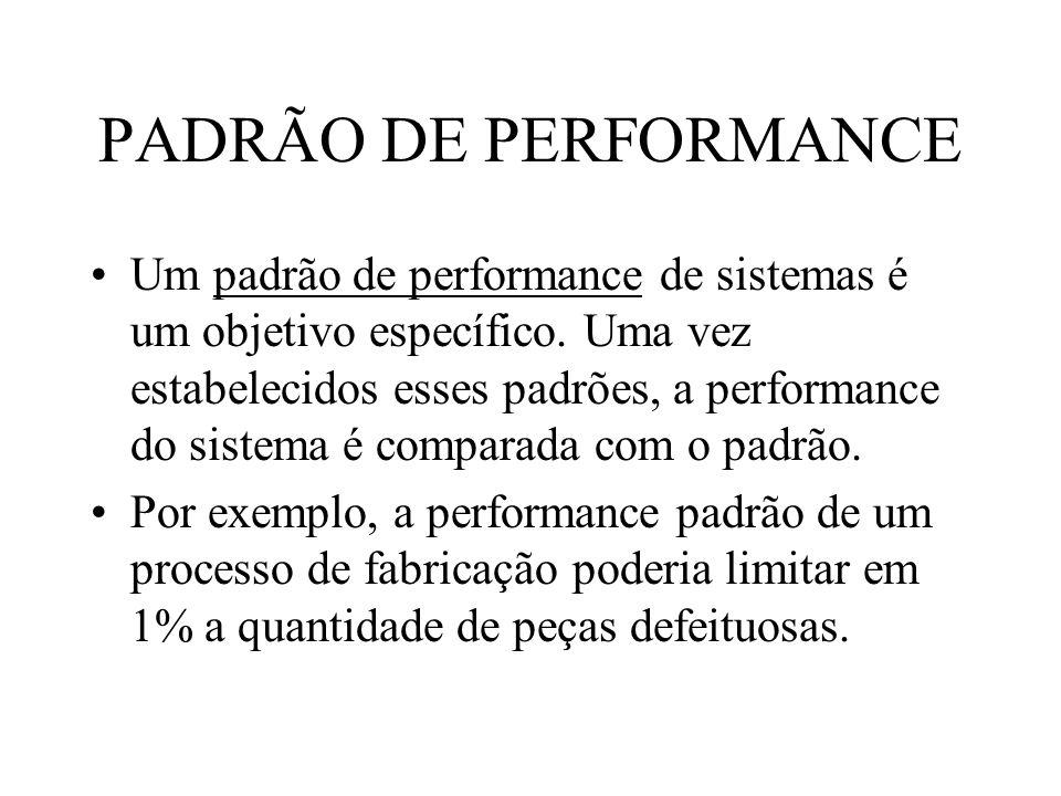 PADRÃO DE PERFORMANCE Um padrão de performance de sistemas é um objetivo específico. Uma vez estabelecidos esses padrões, a performance do sistema é c