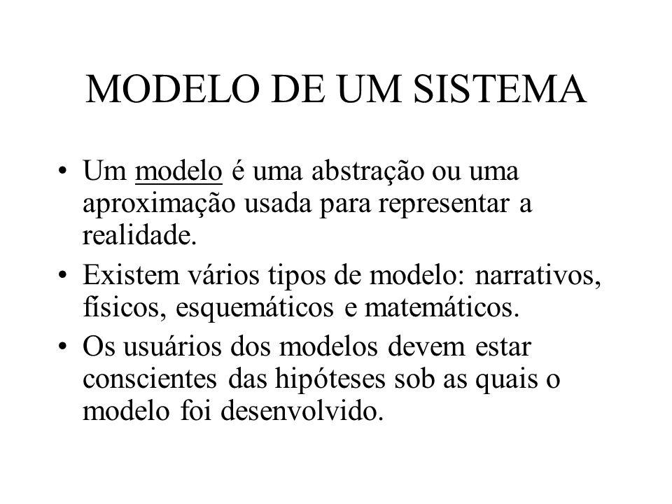 MODELO DE UM SISTEMA Um modelo é uma abstração ou uma aproximação usada para representar a realidade. Existem vários tipos de modelo: narrativos, físi