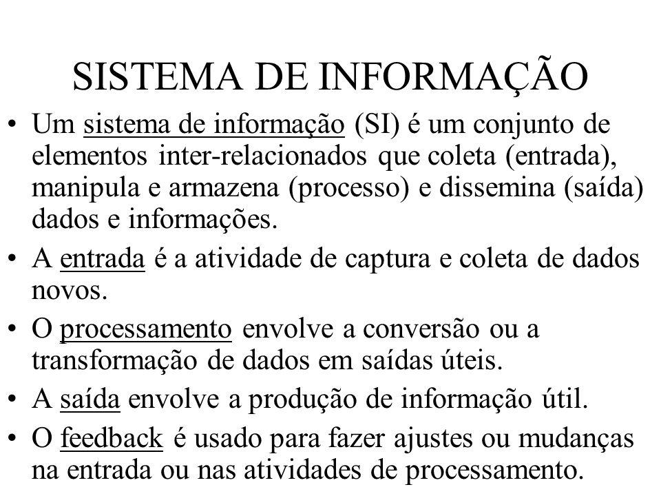 SISTEMA DE INFORMAÇÃO Um sistema de informação (SI) é um conjunto de elementos inter-relacionados que coleta (entrada), manipula e armazena (processo)