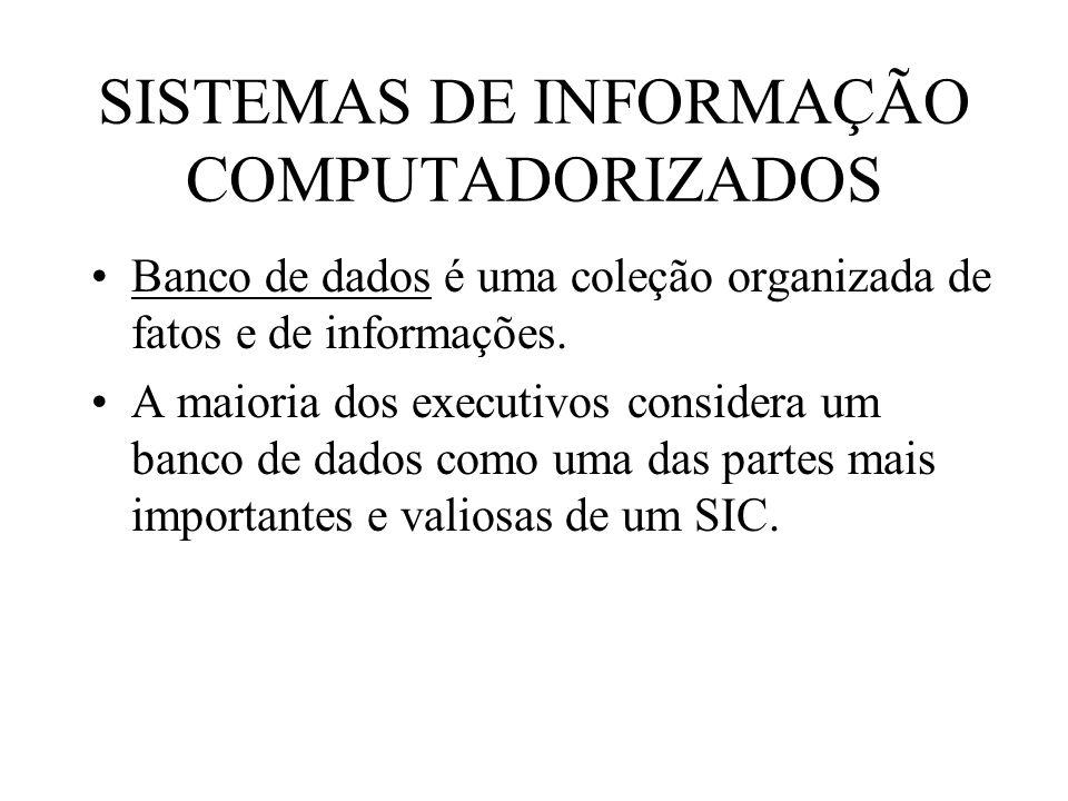 SISTEMAS DE INFORMAÇÃO COMPUTADORIZADOS Banco de dados é uma coleção organizada de fatos e de informações. A maioria dos executivos considera um banco