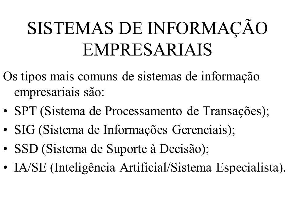 SISTEMAS DE INFORMAÇÃO EMPRESARIAIS Os tipos mais comuns de sistemas de informação empresariais são: SPT (Sistema de Processamento de Transações); SIG