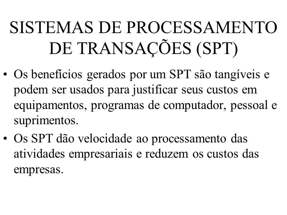 SISTEMAS DE PROCESSAMENTO DE TRANSAÇÕES (SPT) Os benefícios gerados por um SPT são tangíveis e podem ser usados para justificar seus custos em equipam