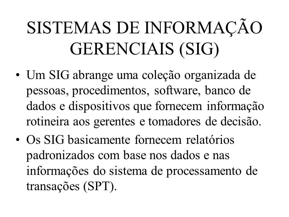 SISTEMAS DE INFORMAÇÃO GERENCIAIS (SIG) Um SIG abrange uma coleção organizada de pessoas, procedimentos, software, banco de dados e dispositivos que f