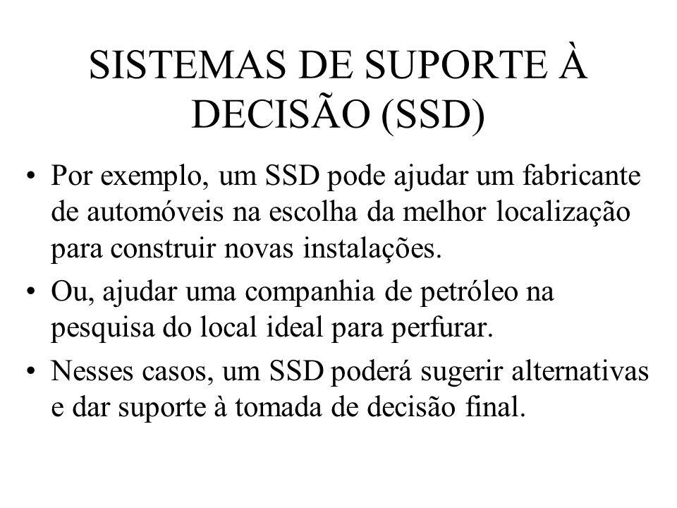 SISTEMAS DE SUPORTE À DECISÃO (SSD) Por exemplo, um SSD pode ajudar um fabricante de automóveis na escolha da melhor localização para construir novas