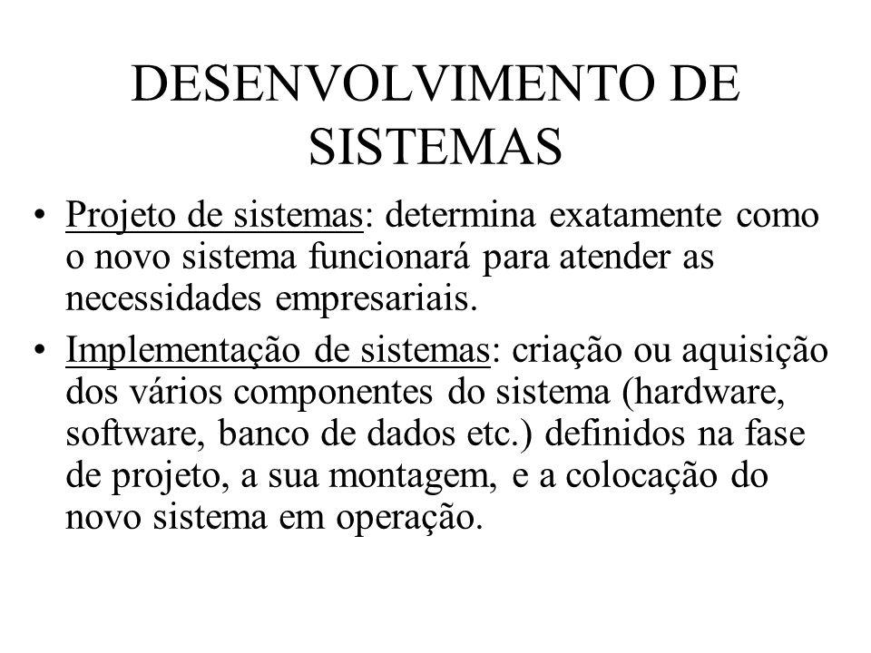 DESENVOLVIMENTO DE SISTEMAS Projeto de sistemas: determina exatamente como o novo sistema funcionará para atender as necessidades empresariais. Implem