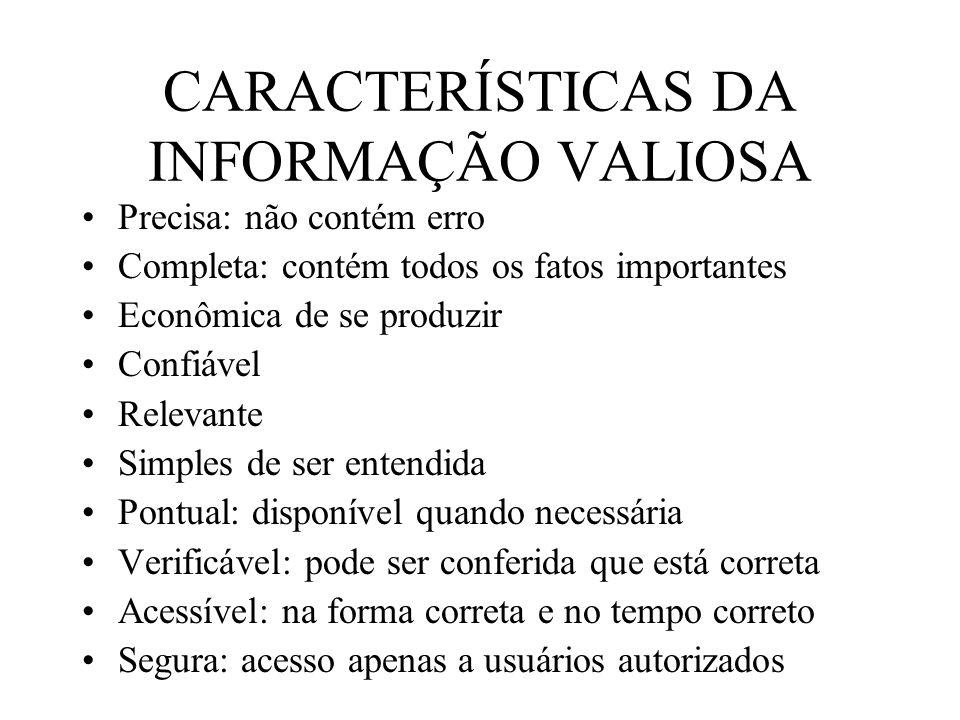 CARACTERÍSTICAS DA INFORMAÇÃO VALIOSA Precisa: não contém erro Completa: contém todos os fatos importantes Econômica de se produzir Confiável Relevant