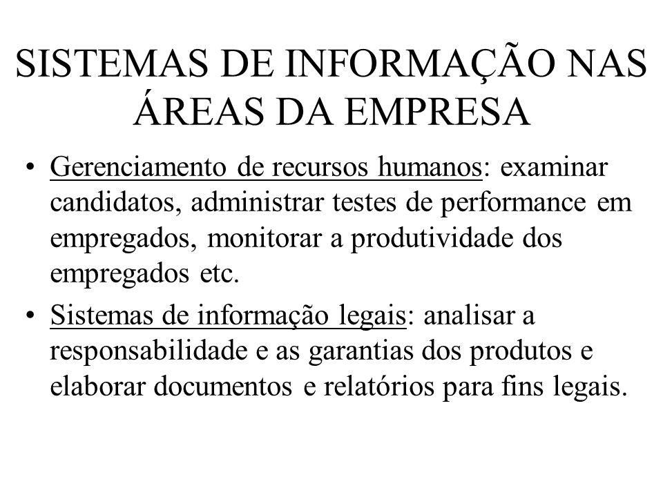 SISTEMAS DE INFORMAÇÃO NAS ÁREAS DA EMPRESA Gerenciamento de recursos humanos: examinar candidatos, administrar testes de performance em empregados, m