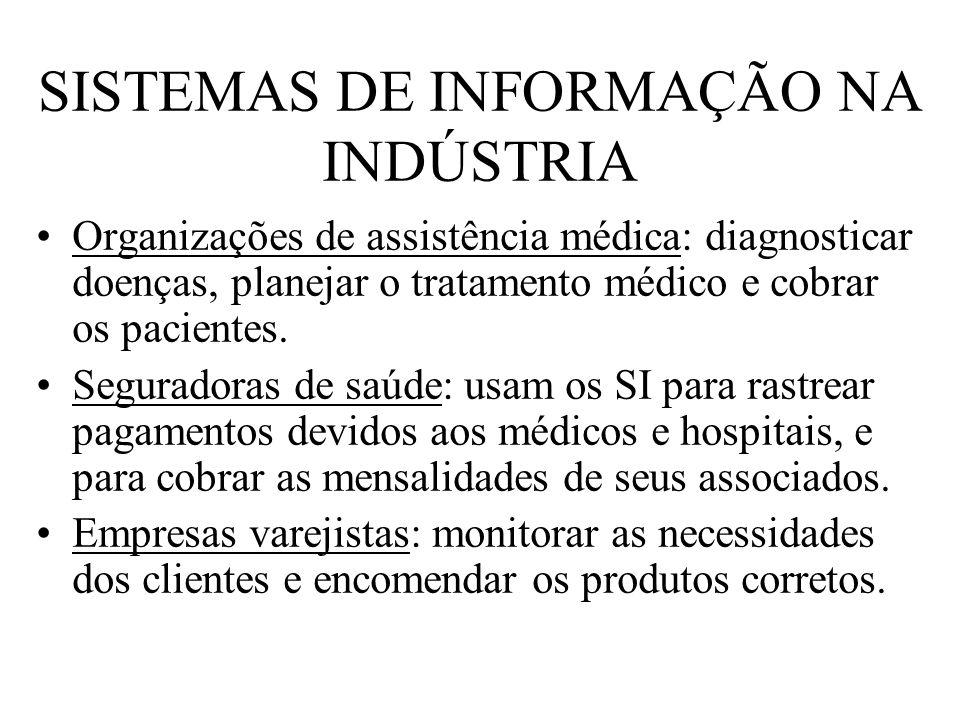 SISTEMAS DE INFORMAÇÃO NA INDÚSTRIA Organizações de assistência médica: diagnosticar doenças, planejar o tratamento médico e cobrar os pacientes. Segu