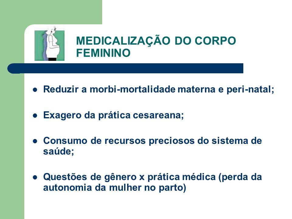 MEDICALIZAÇÃO DO CORPO FEMININO Reduzir a morbi-mortalidade materna e peri-natal; Exagero da prática cesareana; Consumo de recursos preciosos do siste