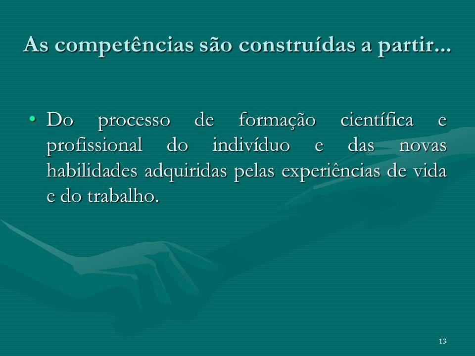 As competências são construídas a partir... Do processo de formação científica e profissional do indivíduo e das novas habilidades adquiridas pelas ex