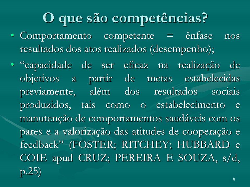 O que são competências? Comportamento competente = ênfase nos resultados dos atos realizados (desempenho);Comportamento competente = ênfase nos result