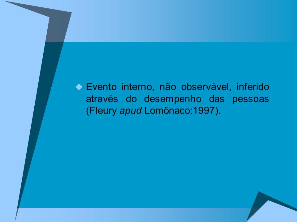 Evento interno, não observável, inferido através do desempenho das pessoas (Fleury apud Lomônaco:1997).