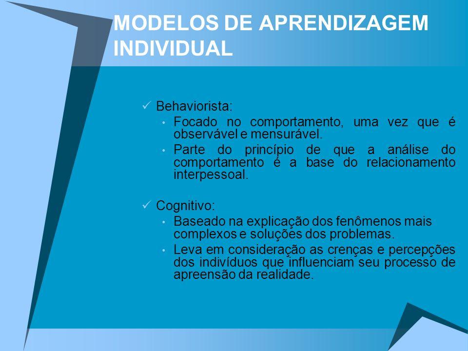 MODELOS DE APRENDIZAGEM INDIVIDUAL Behaviorista: Focado no comportamento, uma vez que é observável e mensurável. Parte do princípio de que a análise d