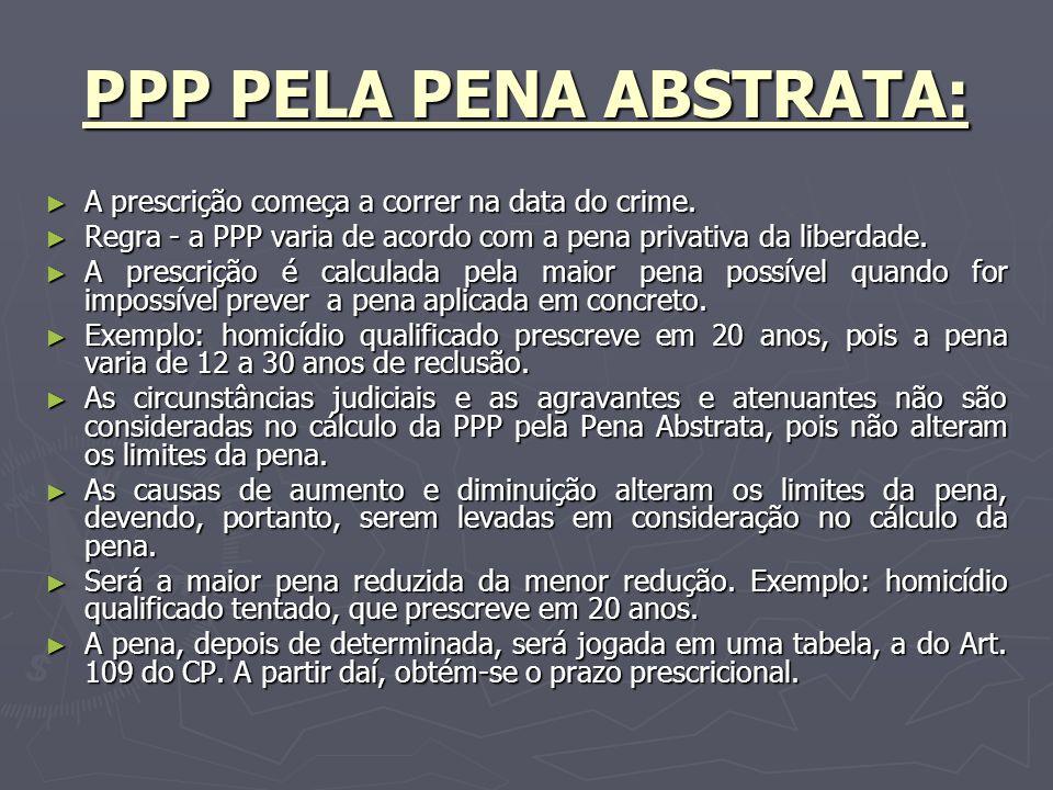 PPP PELA PENA ABSTRATA: A prescrição começa a correr na data do crime.