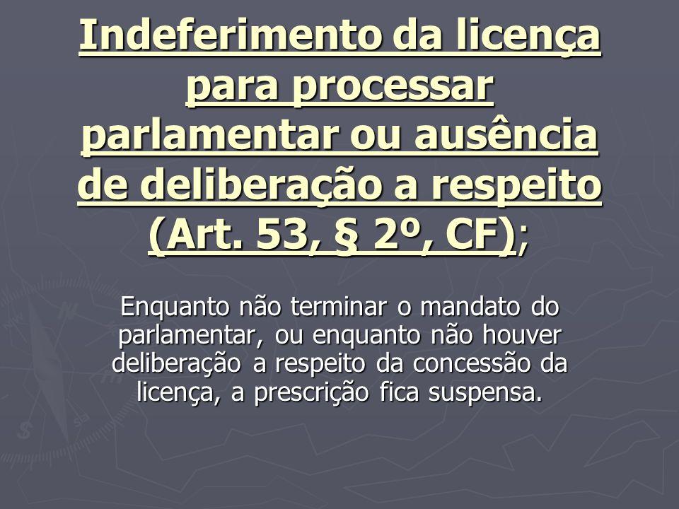 Indeferimento da licença para processar parlamentar ou ausência de deliberação a respeito (Art.
