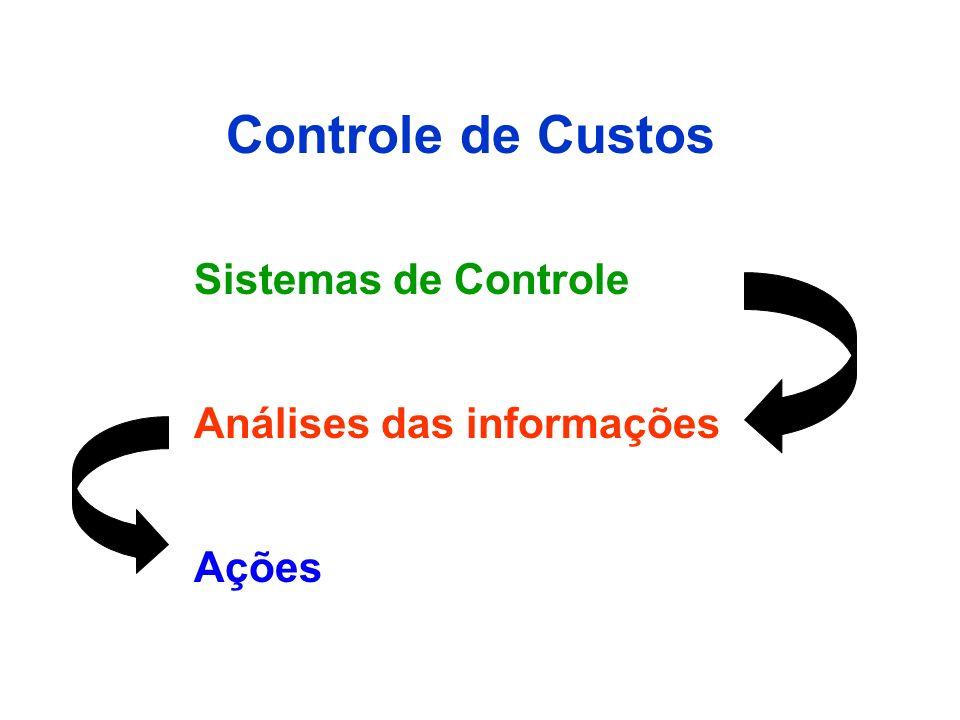 Controle de Custos Sistemas de Controle Análises das informações Ações