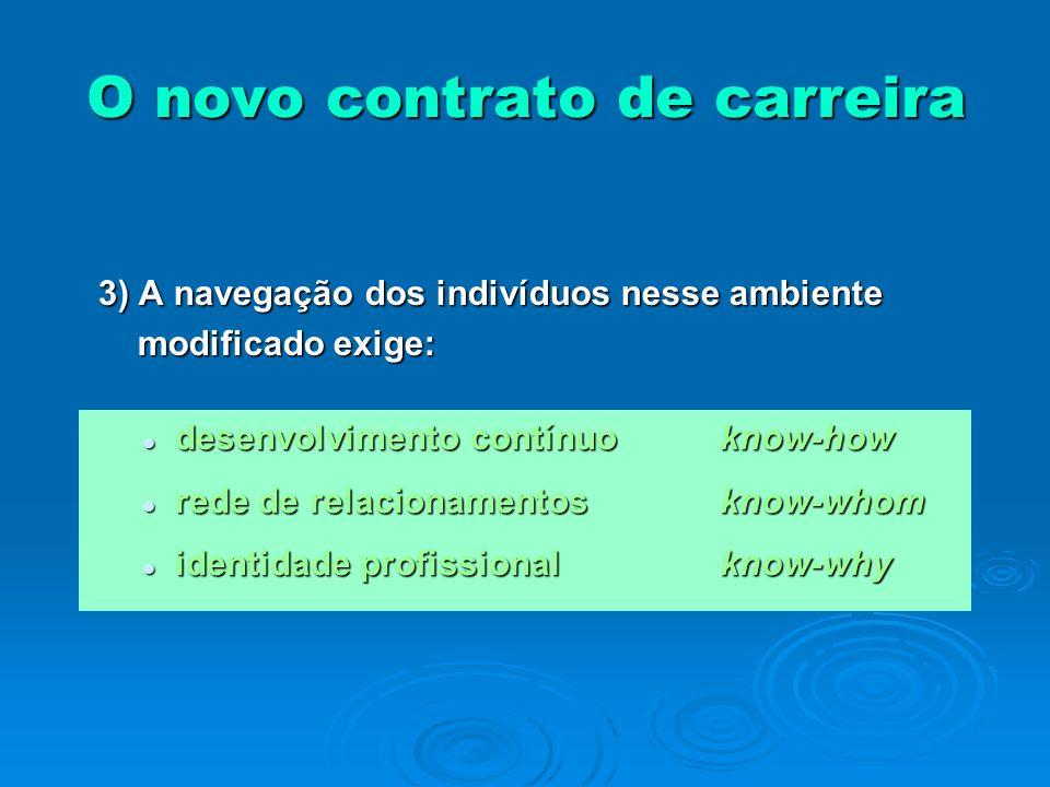 O novo contrato de carreira 3) A navegação dos indivíduos nesse ambiente modificado exige: desenvolvimento contínuoknow-how desenvolvimento contínuokn