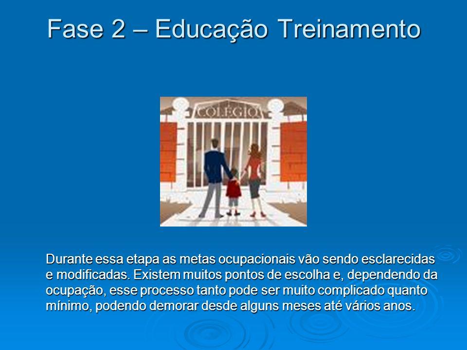 Fase 2 – Educação Treinamento Durante essa etapa as metas ocupacionais vão sendo esclarecidas e modificadas. Existem muitos pontos de escolha e, depen