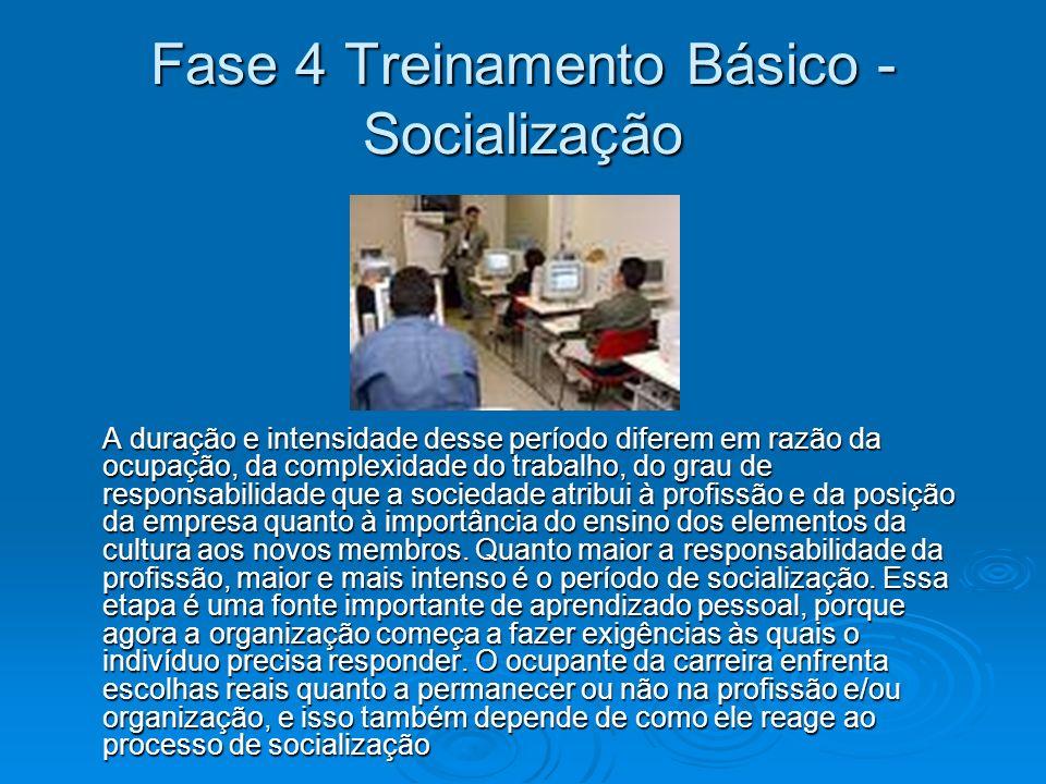 Fase 4 Treinamento Básico - Socialização A duração e intensidade desse período diferem em razão da ocupação, da complexidade do trabalho, do grau de r