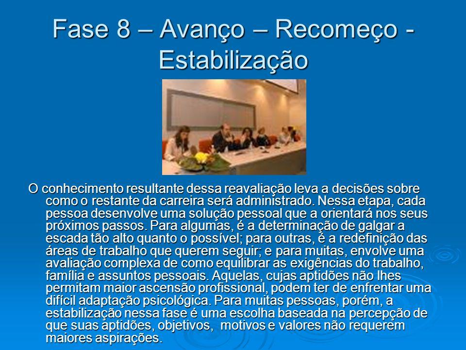 Fase 8 – Avanço – Recomeço - Estabilização O conhecimento resultante dessa reavaliação leva a decisões sobre como o restante da carreira será administ