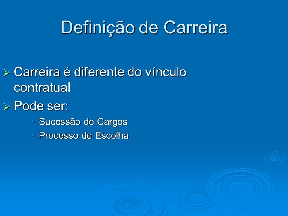 Definição de Carreira Carreira é diferente do vínculo contratual Carreira é diferente do vínculo contratual Pode ser: Pode ser: Sucessão de CargosSuce
