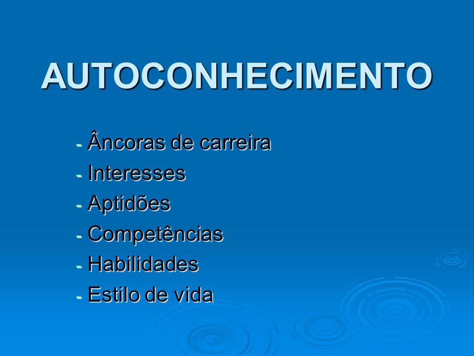 AUTOCONHECIMENTO - Âncoras de carreira - Interesses - Aptidões - Competências - Habilidades - Estilo de vida