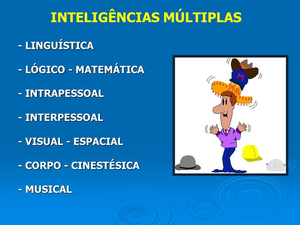 INTELIGÊNCIAS MÚLTIPLAS - LINGUÍSTICA - LÓGICO - MATEMÁTICA - INTRAPESSOAL - INTERPESSOAL - VISUAL - ESPACIAL - CORPO - CINESTÉSICA - MUSICAL