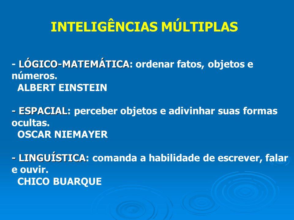 INTELIGÊNCIAS MÚLTIPLAS LÓGICO-MATEMÁTICA - LÓGICO-MATEMÁTICA: ordenar fatos, objetos e números. ALBERT EINSTEIN - ESPACIAL - ESPACIAL: perceber objet