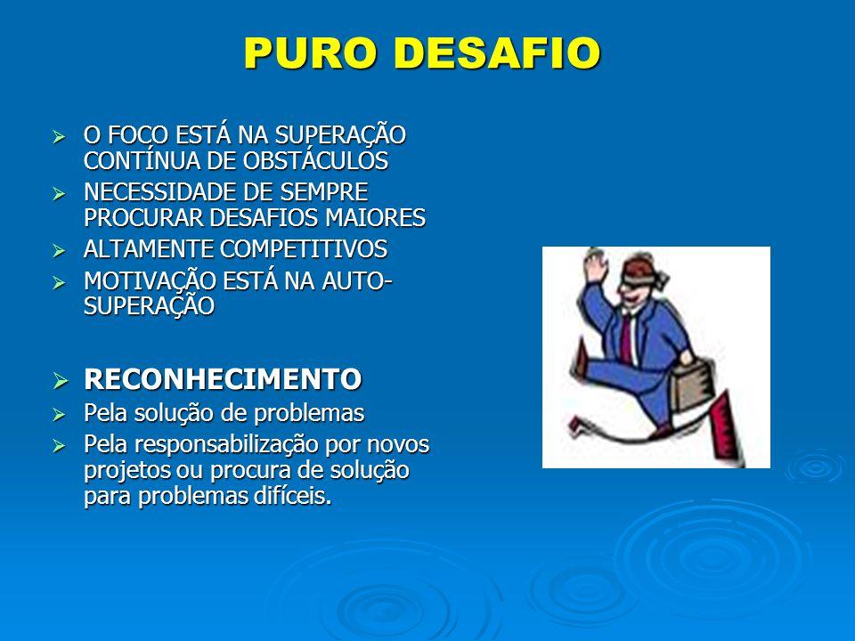 PURO DESAFIO O FOCO ESTÁ NA SUPERAÇÃO CONTÍNUA DE OBSTÁCULOS O FOCO ESTÁ NA SUPERAÇÃO CONTÍNUA DE OBSTÁCULOS NECESSIDADE DE SEMPRE PROCURAR DESAFIOS M