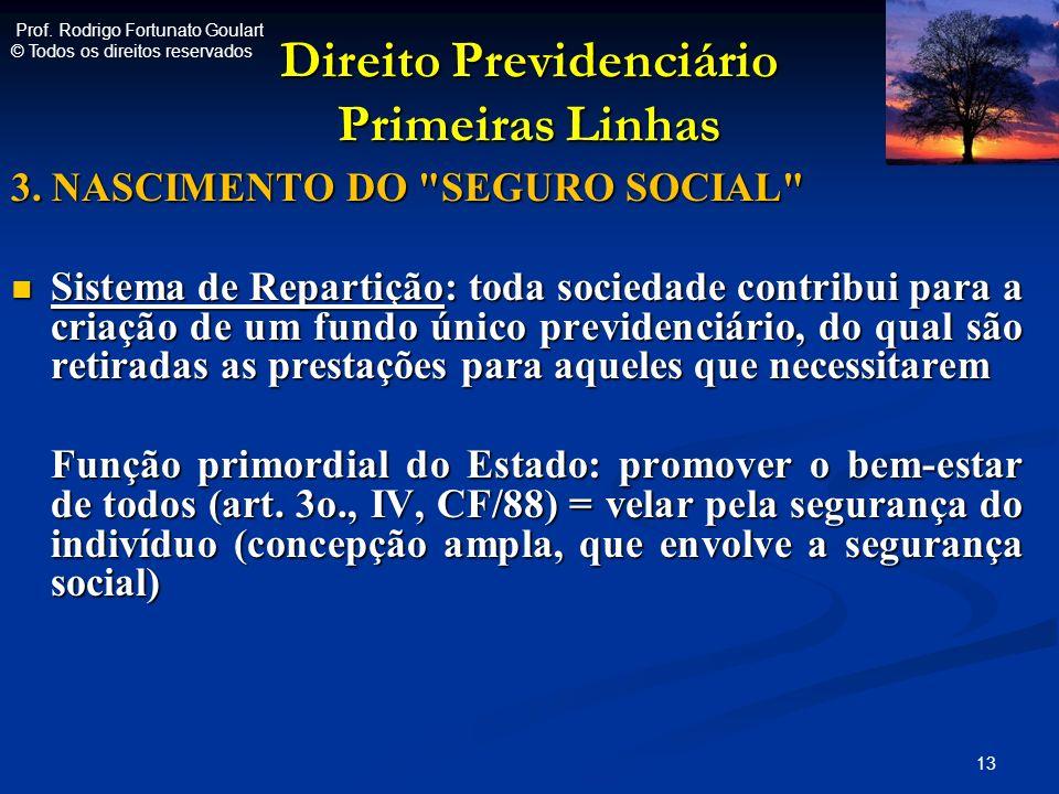 Direito Previdenciário Primeiras Linhas 3. NASCIMENTO DO
