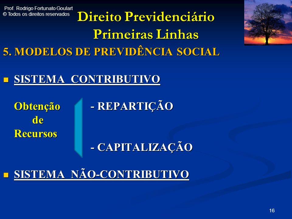 Direito Previdenciário Primeiras Linhas 5. MODELOS DE PREVIDÊNCIA SOCIAL SISTEMA CONTRIBUTIVO SISTEMA CONTRIBUTIVO Obtenção - REPARTIÇÃO deRecursos -