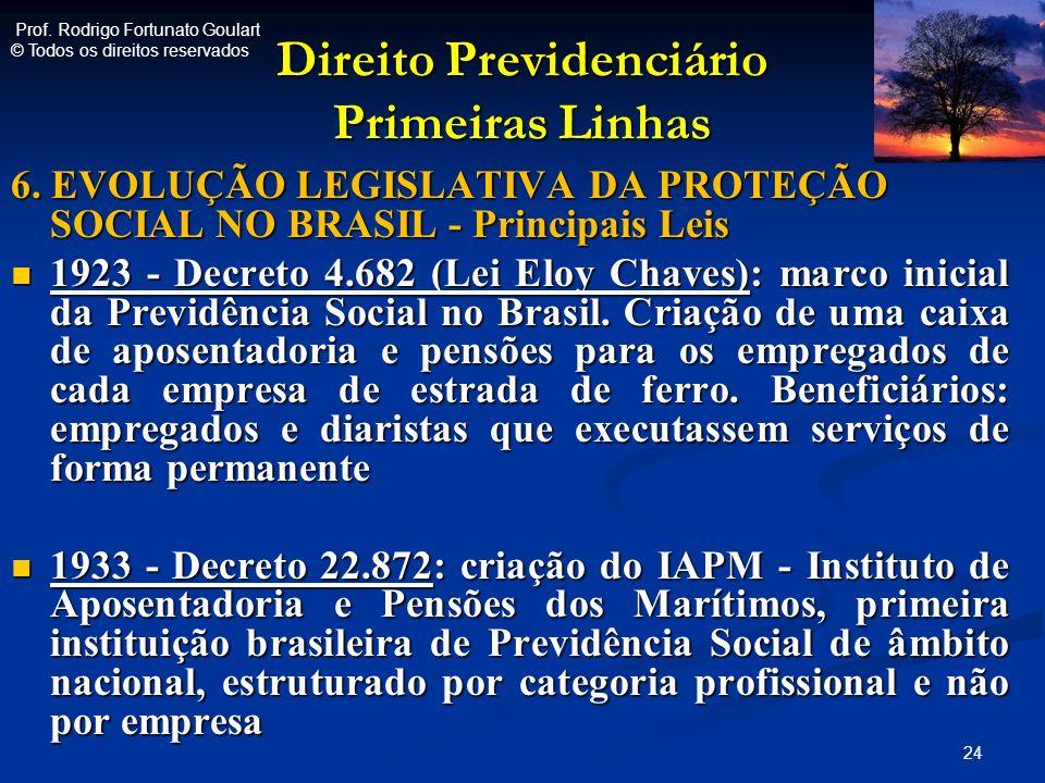 Direito Previdenciário Primeiras Linhas 6. EVOLUÇÃO LEGISLATIVA DA PROTEÇÃO SOCIAL NO BRASIL - Principais Leis 1923 - Decreto 4.682 (Lei Eloy Chaves):