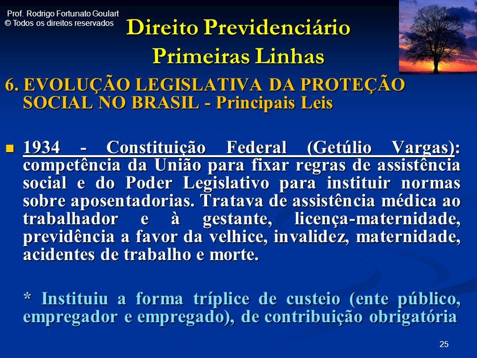 Direito Previdenciário Primeiras Linhas 6. EVOLUÇÃO LEGISLATIVA DA PROTEÇÃO SOCIAL NO BRASIL - Principais Leis 1934 - Constituição Federal (Getúlio Va