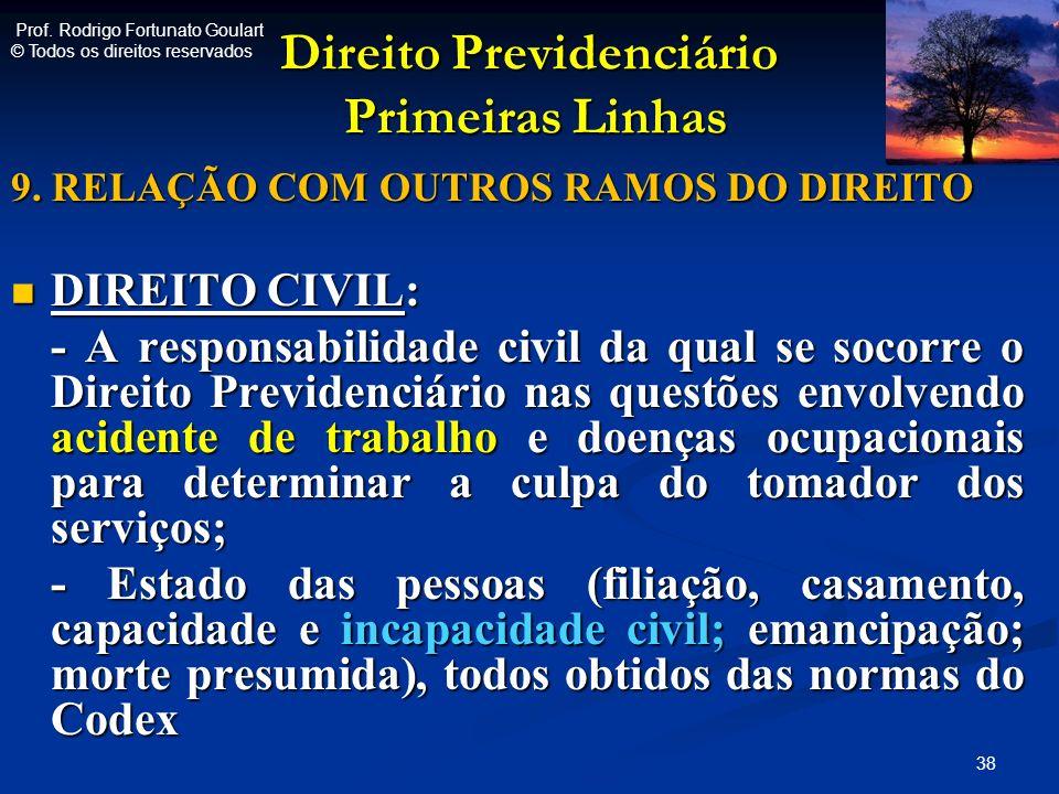 Direito Previdenciário Primeiras Linhas Direito Previdenciário Primeiras Linhas 9. RELAÇÃO COM OUTROS RAMOS DO DIREITO DIREITO CIVIL: DIREITO CIVIL: -