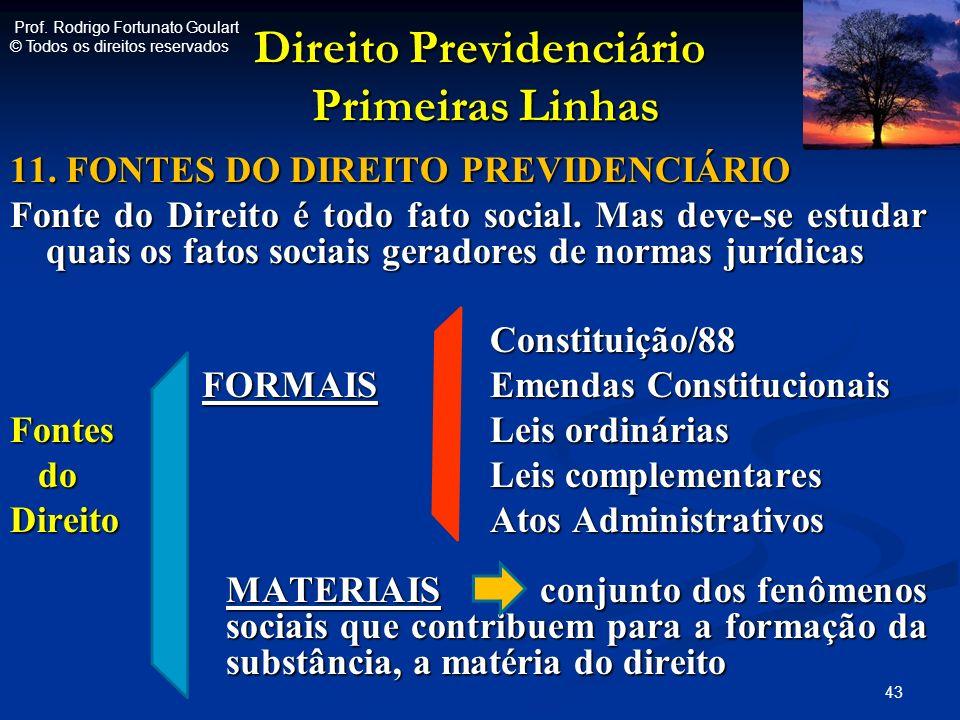 Direito Previdenciário Primeiras Linhas Direito Previdenciário Primeiras Linhas 11. FONTES DO DIREITO PREVIDENCIÁRIO Fonte do Direito é todo fato soci