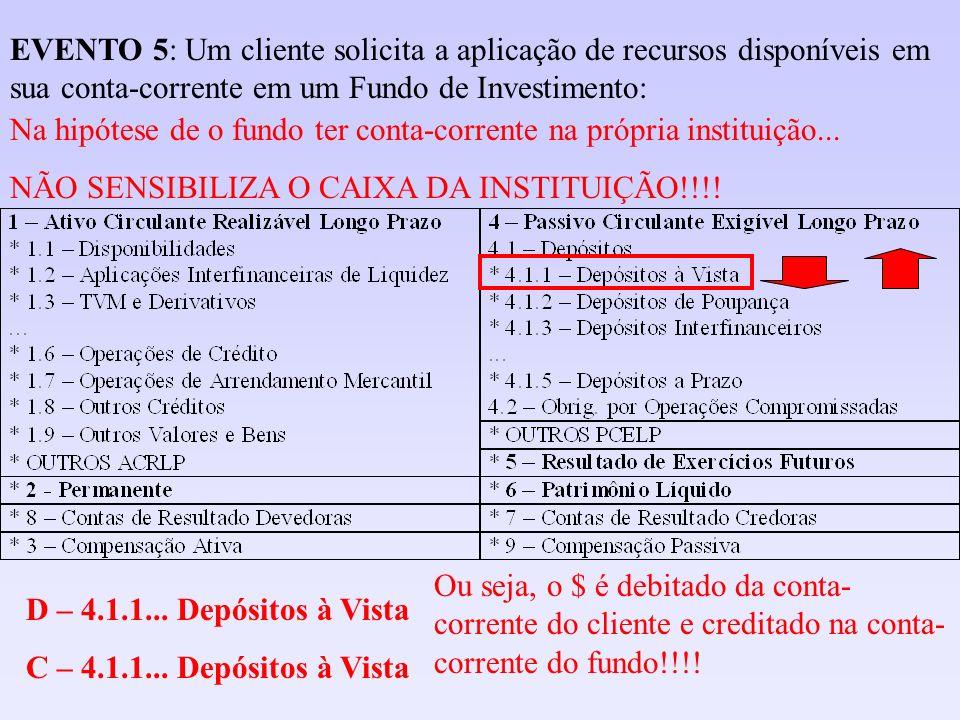 Na hipótese de o fundo ter conta-corrente na própria instituição... NÃO SENSIBILIZA O CAIXA DA INSTITUIÇÃO!!!! D – 4.1.1... Depósitos à Vista C – 4.1.
