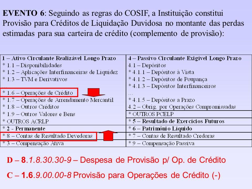 EVENTO 6: Seguindo as regras do COSIF, a Instituição constitui Provisão para Créditos de Liquidação Duvidosa no montante das perdas estimadas para sua