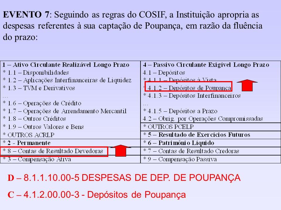 D – 8.1.1.10.00-5 DESPESAS DE DEP. DE POUPANÇA C – 4.1.2.00.00-3 - Depósitos de Poupança