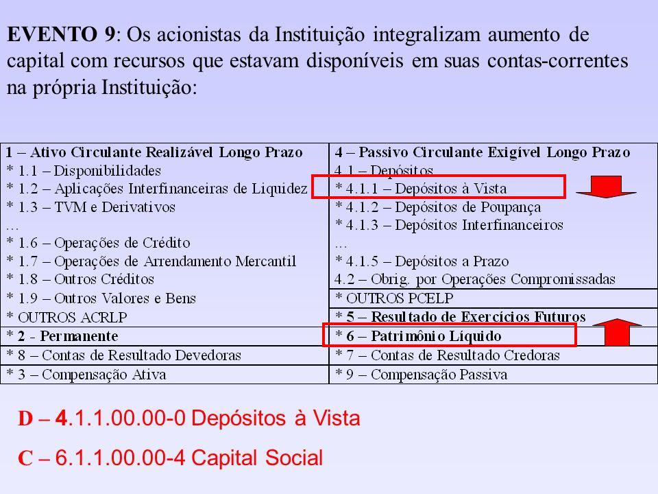 D – 4.1.1.00.00-0 Depósitos à Vista C – 6.1.1.00.00-4 Capital Social EVENTO 9: Os acionistas da Instituição integralizam aumento de capital com recurs